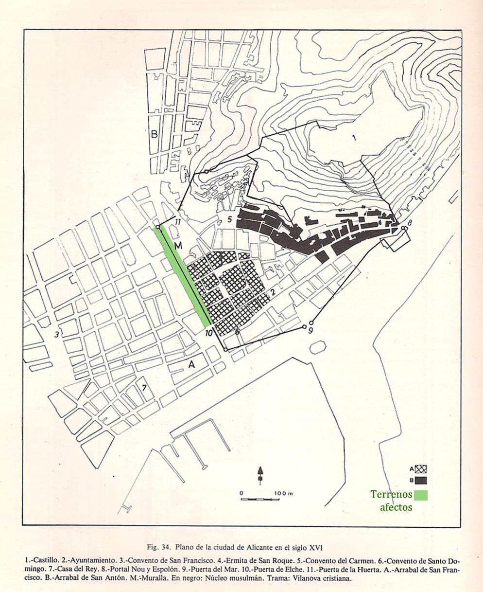 RAMOS HIDALGO, ANTONIO. Evolución urbana de Alicante. Instituto de Estudios Gil Albert. 1984. Pág. 90.