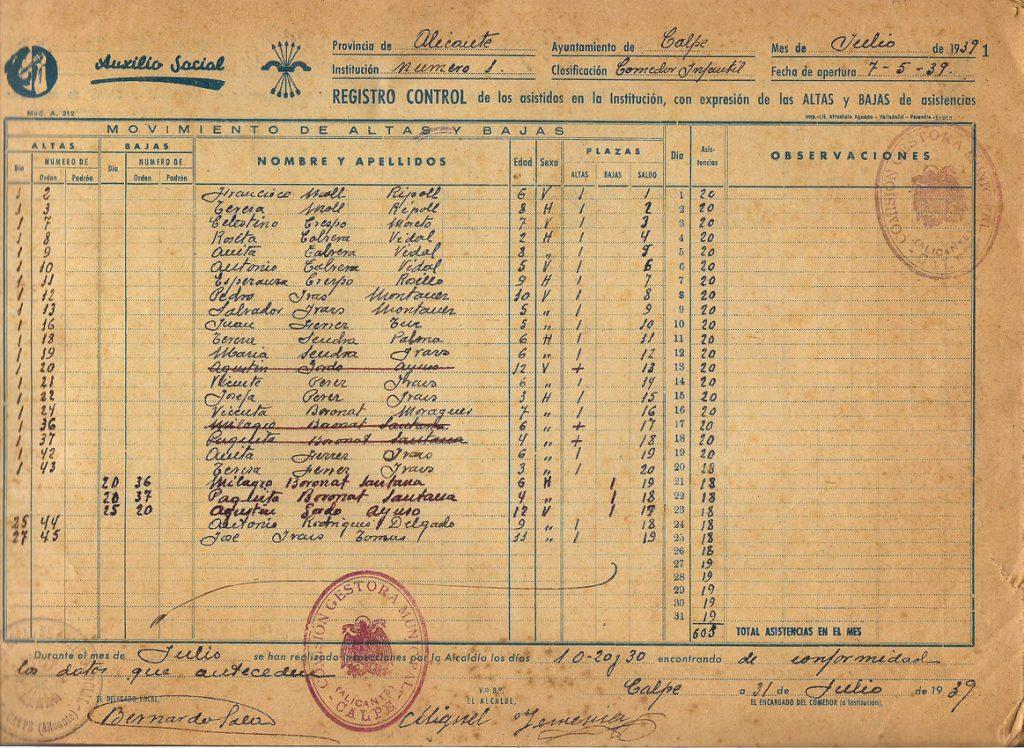 Hoja general del servicio de comidas del primer mes, julio de 1939. Auxilio Social de Calp. Pincha imagen